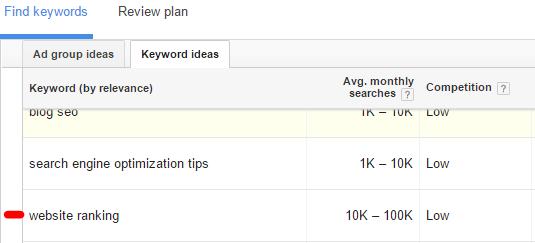 home business keywords